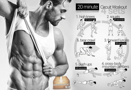 Les 6 Meilleurs Exercices pour perdre du ventre - ExerciceAbdo.Fr